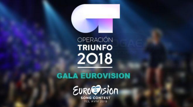 ΙΣΠΑΝΙΑ: Απόψε θα επιλέξει τη συμμετοχή της για τη Eurovision 2019!
