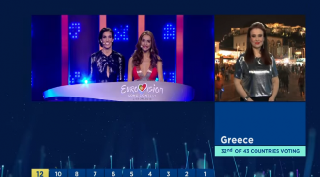 EUROVISION 2019: Έρχονται αλλαγές στη βαθμολογία!